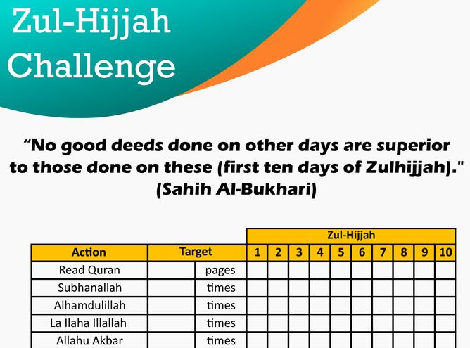 The Zul-Hijjah Challenge